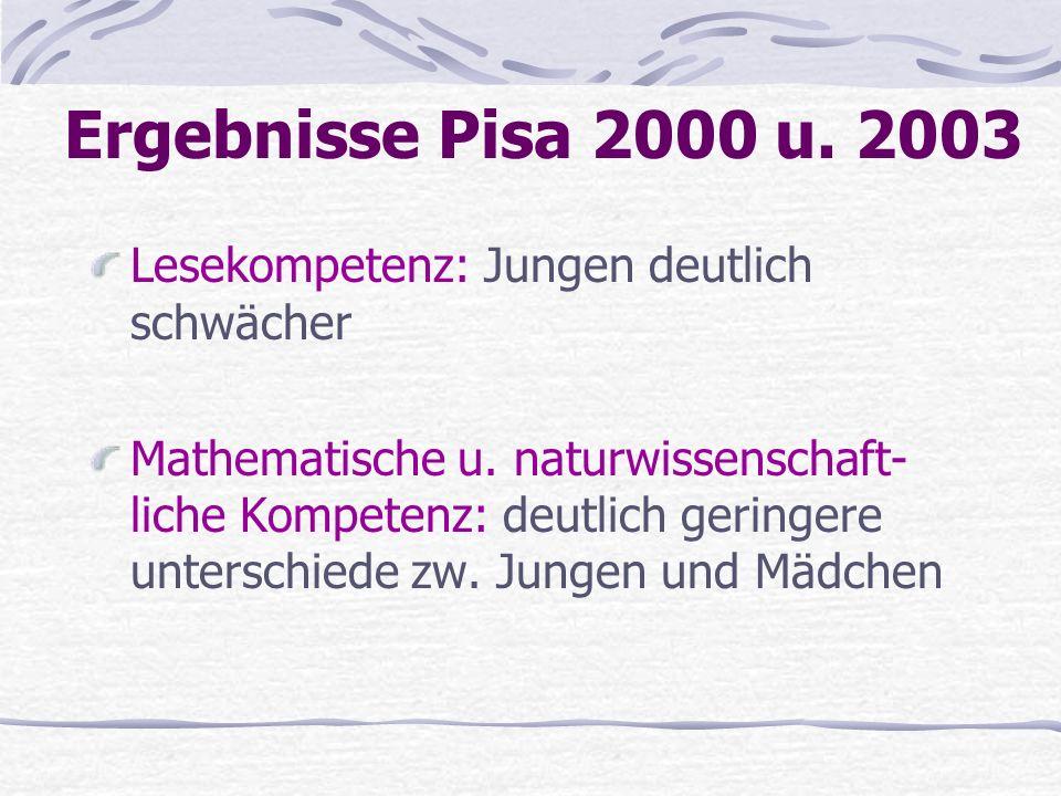 Ergebnisse Pisa 2000 u. 2003 Lesekompetenz: Jungen deutlich schwächer