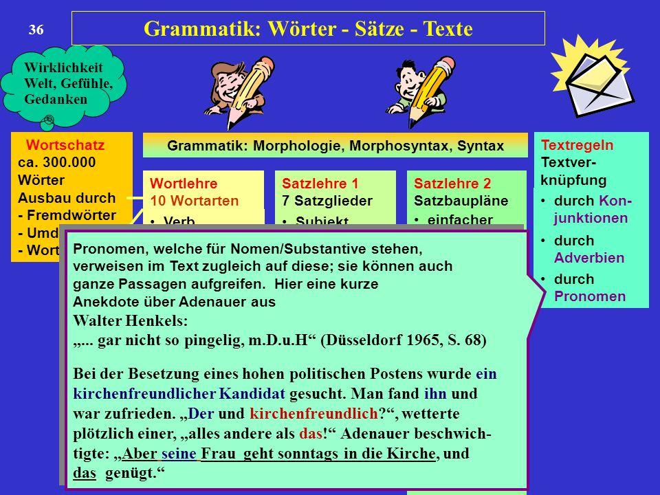 Grammatik: Wörter - Sätze - Texte