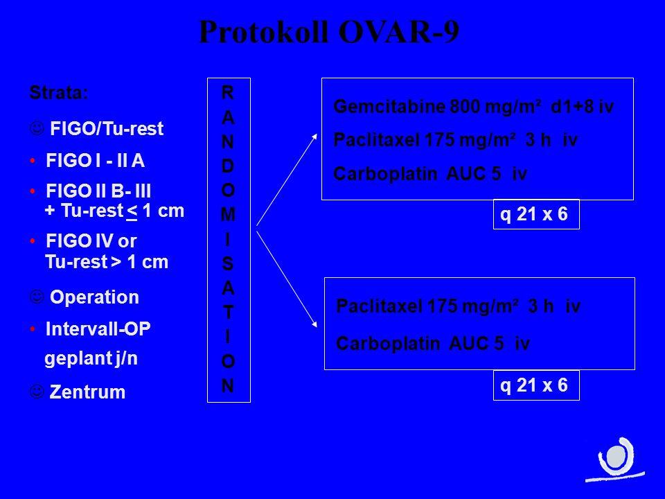 Protokoll OVAR-9 Strata: FIGO/Tu-rest FIGO I - II A FIGO II B- III