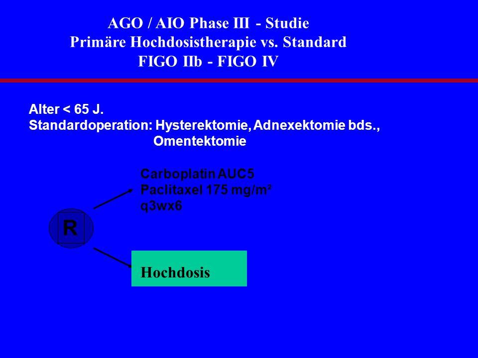 AGO / AIO Phase III - Studie Primäre Hochdosistherapie vs