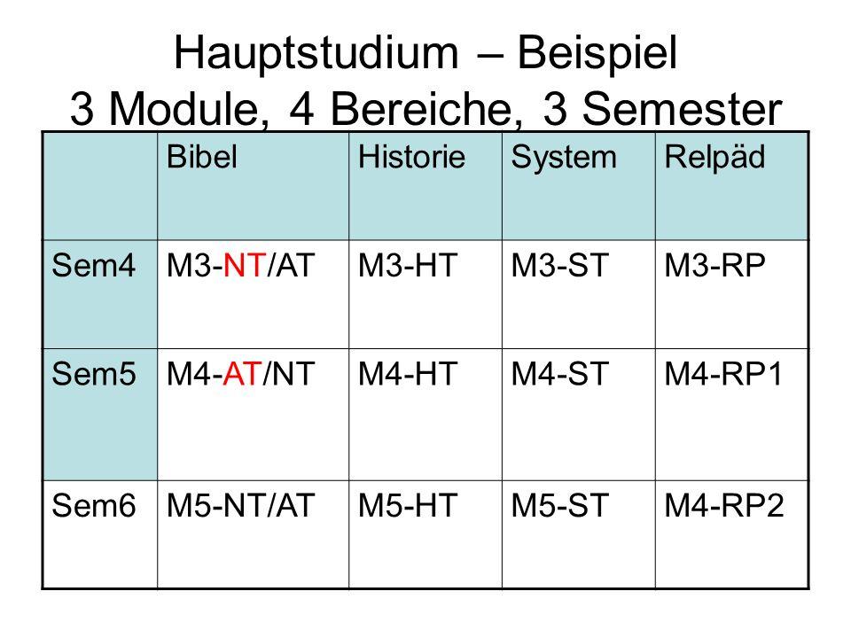 Hauptstudium – Beispiel 3 Module, 4 Bereiche, 3 Semester