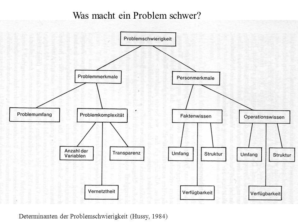Determinanten der Problemschwierigkeit (Hussy, 1984)