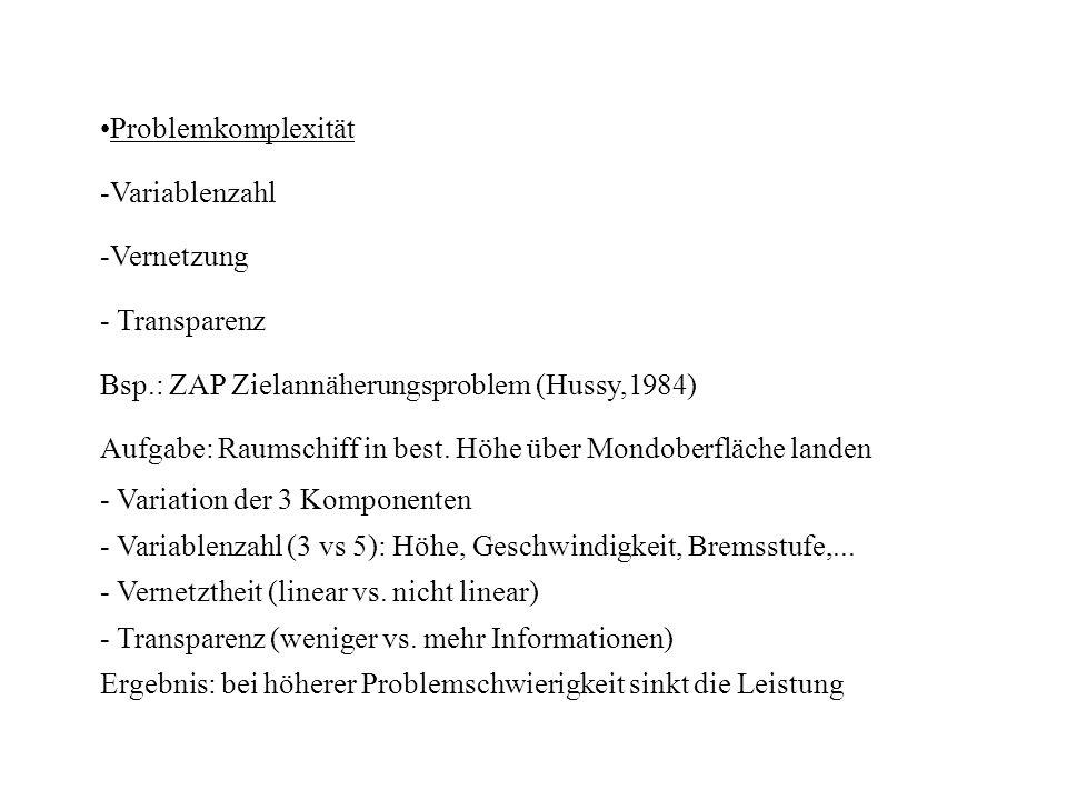 Problemkomplexität -Variablenzahl. -Vernetzung. - Transparenz. Bsp.: ZAP Zielannäherungsproblem (Hussy,1984)