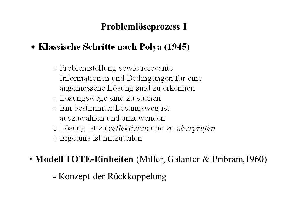 Problemlöseprozess I Modell TOTE-Einheiten (Miller, Galanter & Pribram,1960) - Konzept der Rückkoppelung.