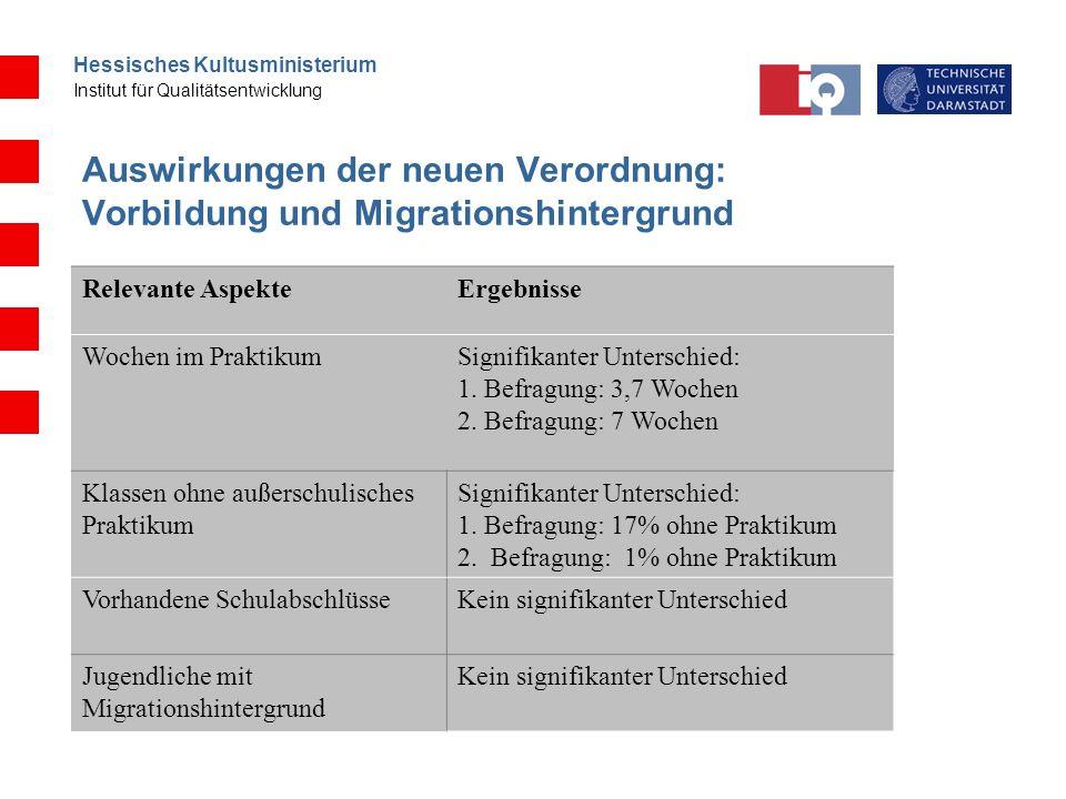 Auswirkungen der neuen Verordnung: Vorbildung und Migrationshintergrund