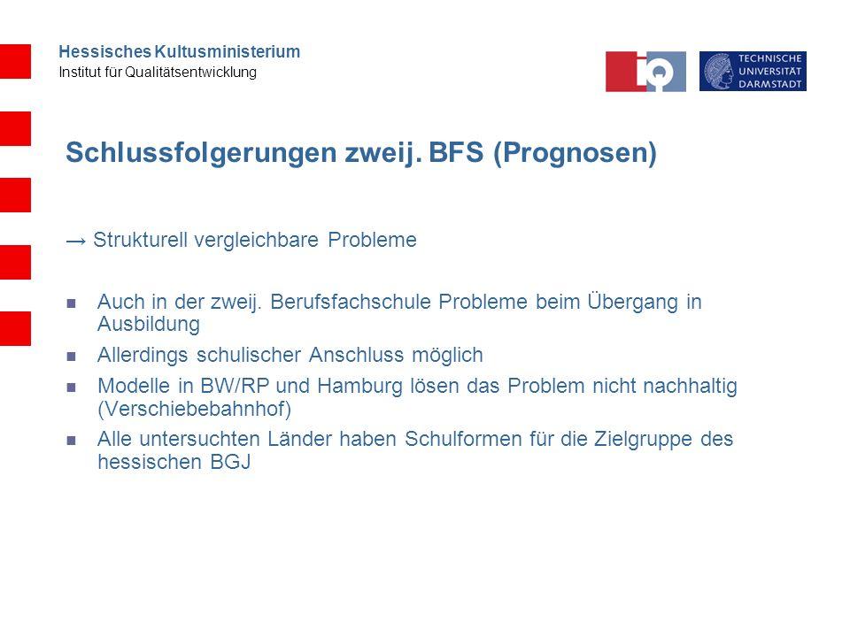Schlussfolgerungen zweij. BFS (Prognosen)