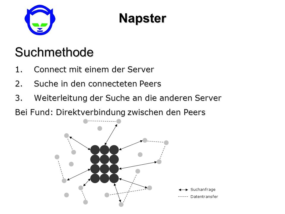 Napster Suchmethode Connect mit einem der Server