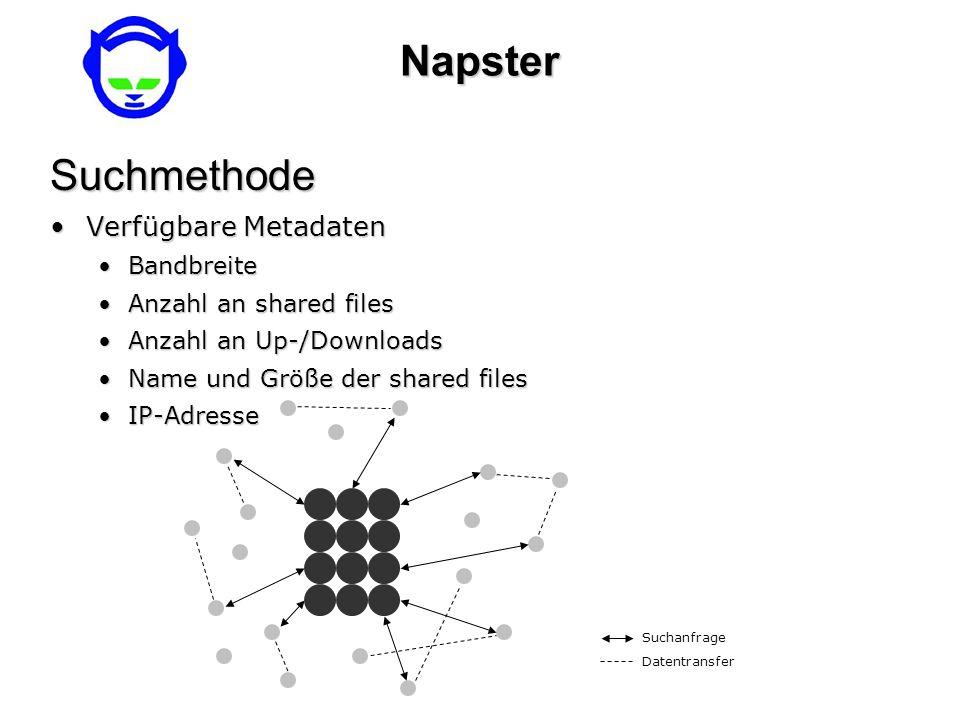 Napster Suchmethode Verfügbare Metadaten Bandbreite