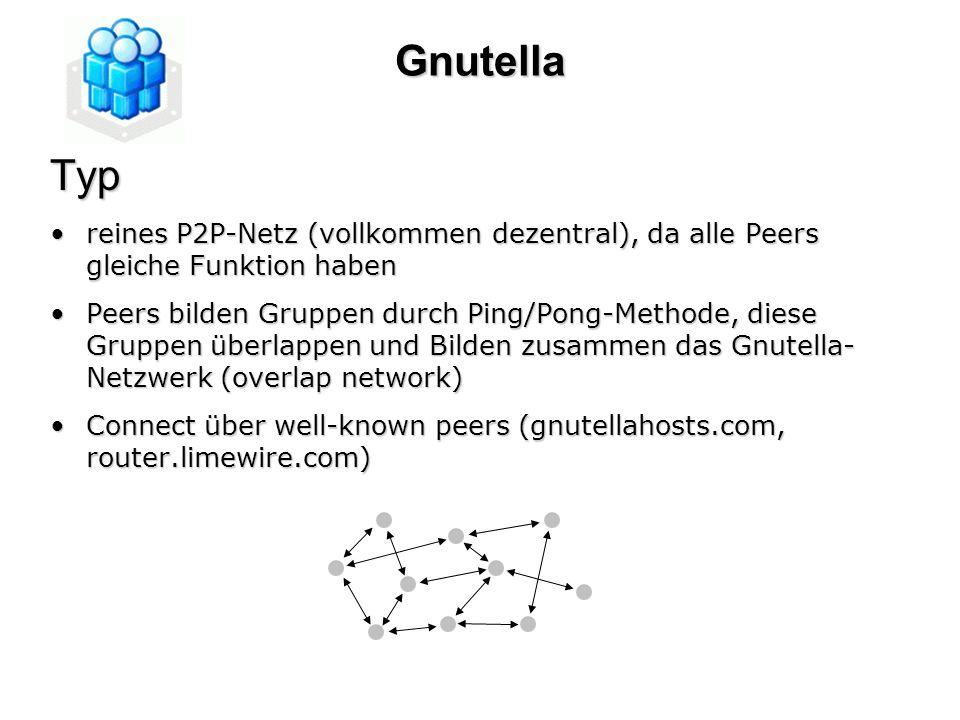 Gnutella Typ. reines P2P-Netz (vollkommen dezentral), da alle Peers gleiche Funktion haben.
