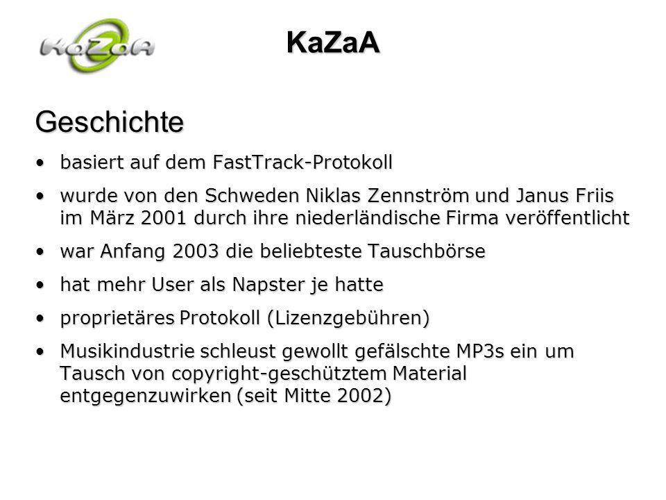 KaZaA Geschichte basiert auf dem FastTrack-Protokoll