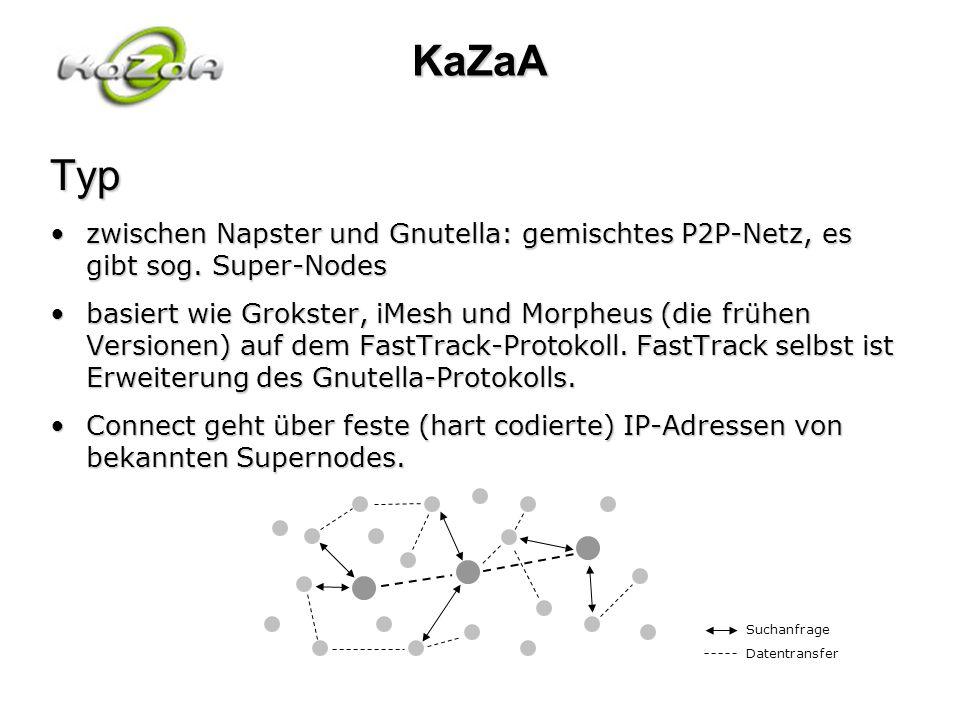 KaZaA Typ. zwischen Napster und Gnutella: gemischtes P2P-Netz, es gibt sog. Super-Nodes.