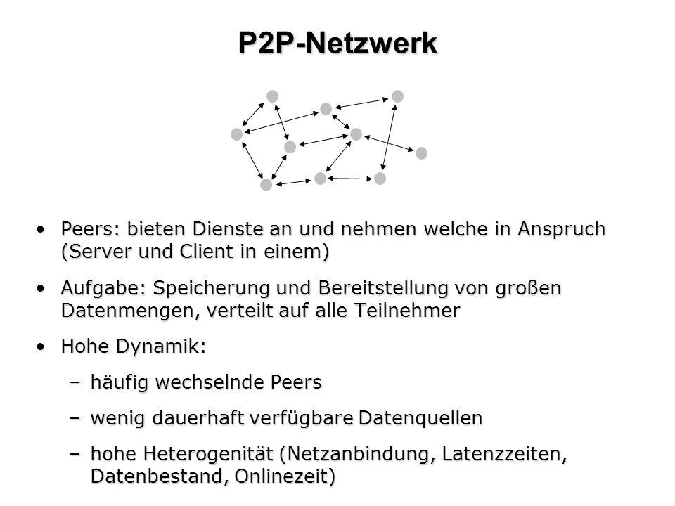 P2P-Netzwerk Peers: bieten Dienste an und nehmen welche in Anspruch (Server und Client in einem)