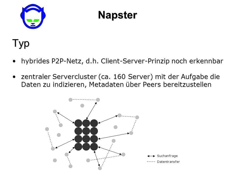 Napster Typ. hybrides P2P-Netz, d.h. Client-Server-Prinzip noch erkennbar.