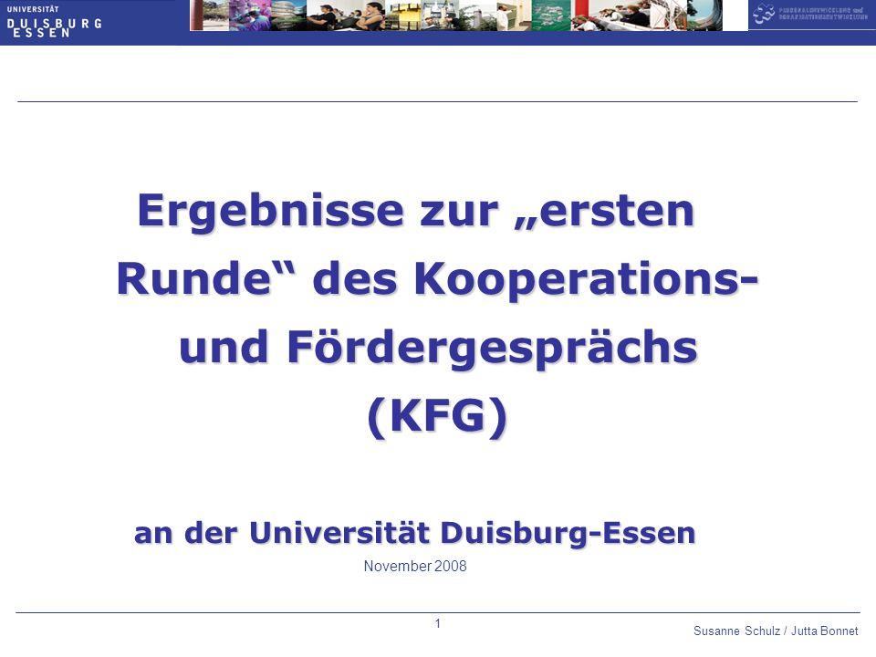 an der Universität Duisburg-Essen