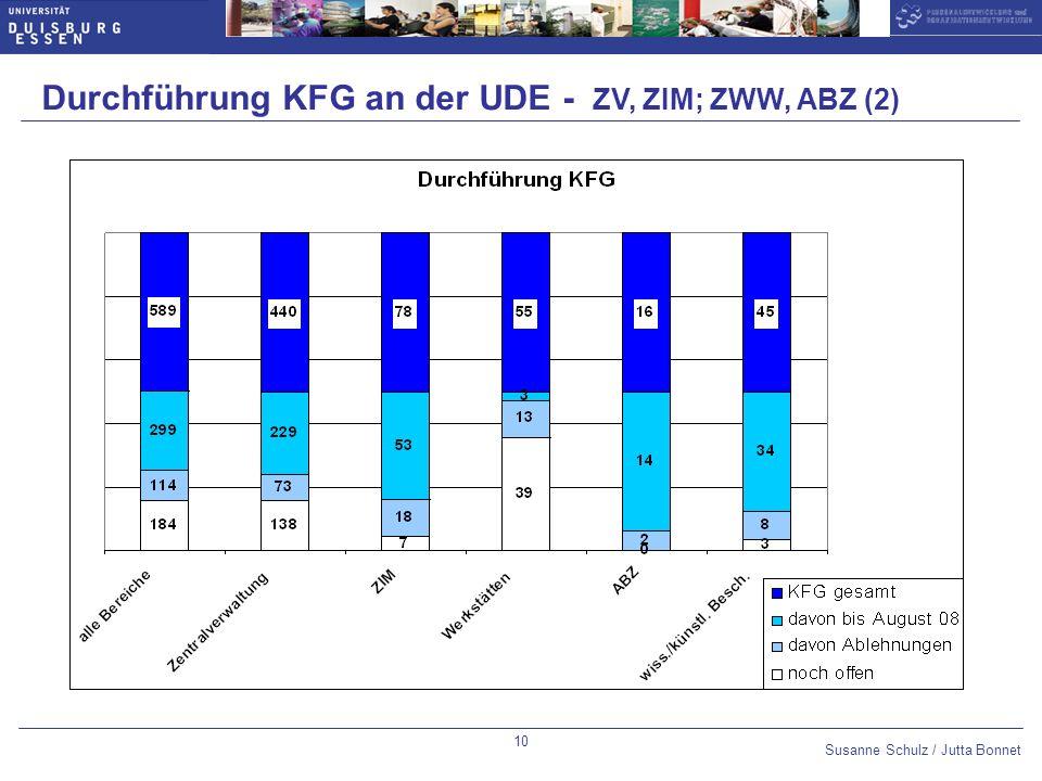 Durchführung KFG an der UDE - ZV, ZIM; ZWW, ABZ (2)