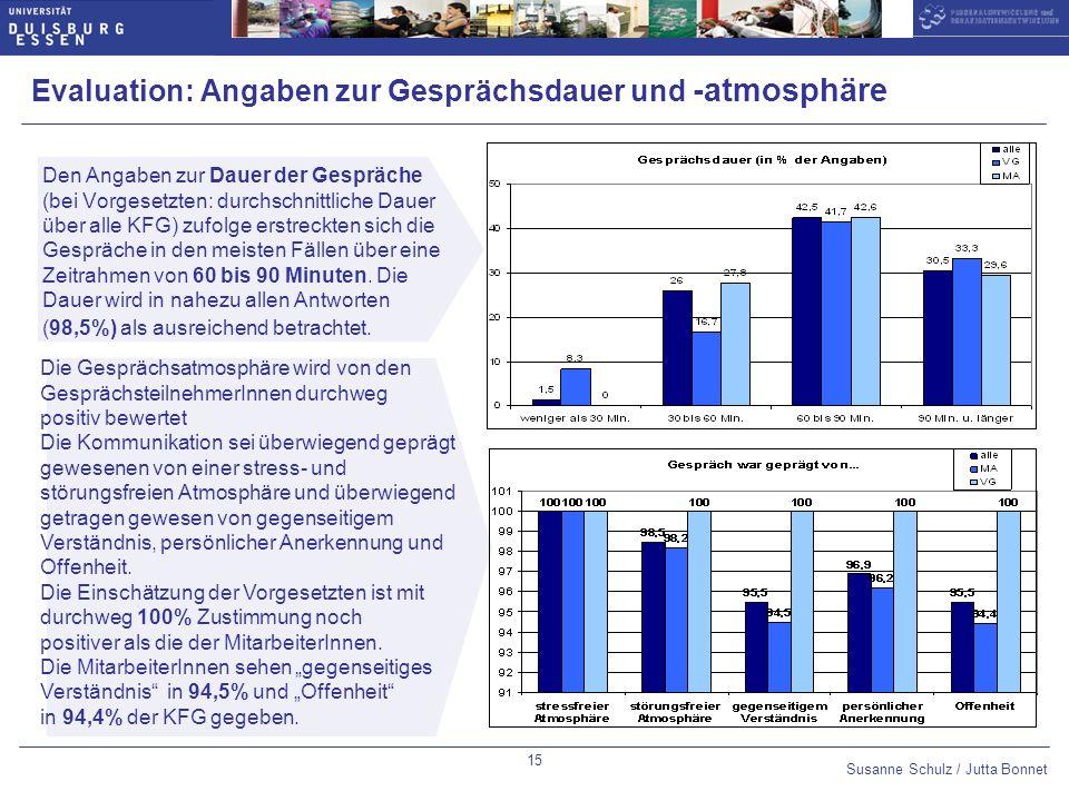 Evaluation: Angaben zur Gesprächsdauer und -atmosphäre
