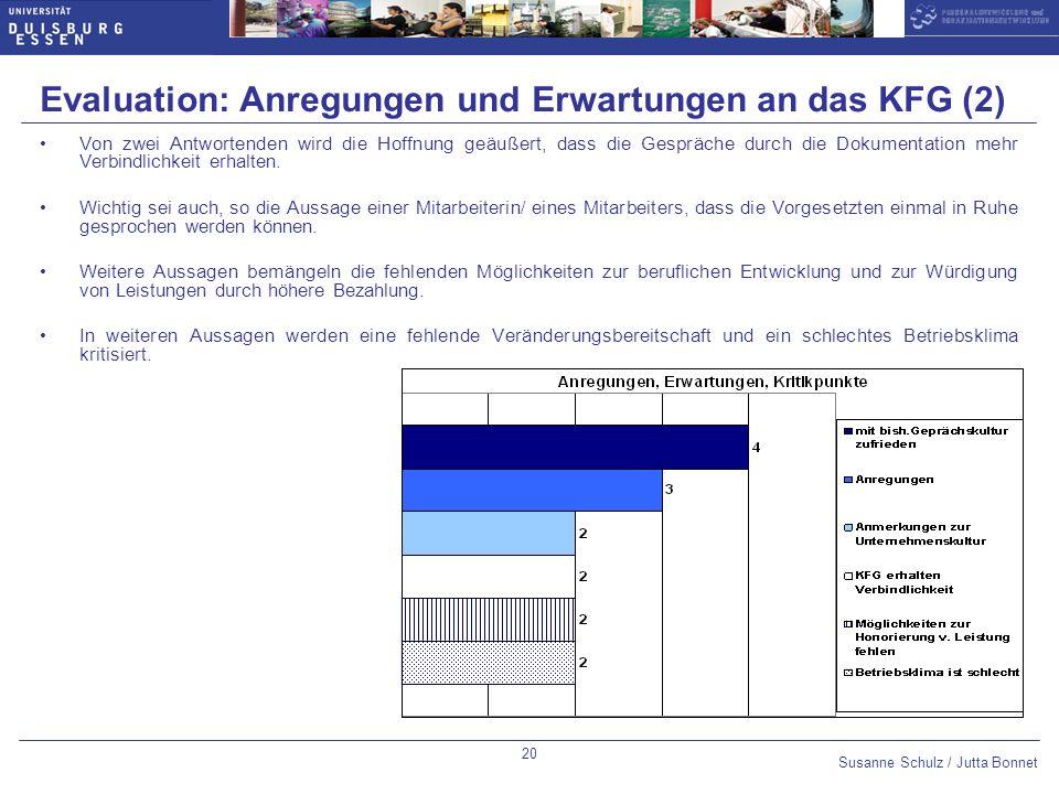 Evaluation: Anregungen und Erwartungen an das KFG (2)