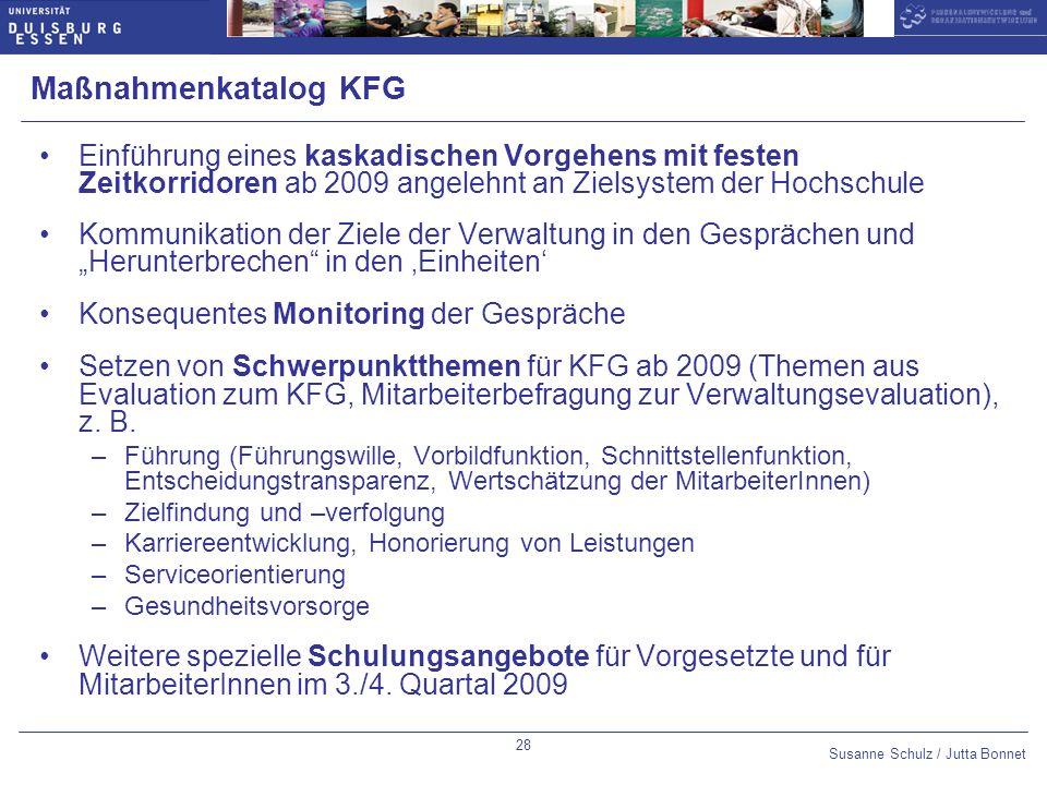 Maßnahmenkatalog KFG Einführung eines kaskadischen Vorgehens mit festen Zeitkorridoren ab 2009 angelehnt an Zielsystem der Hochschule.