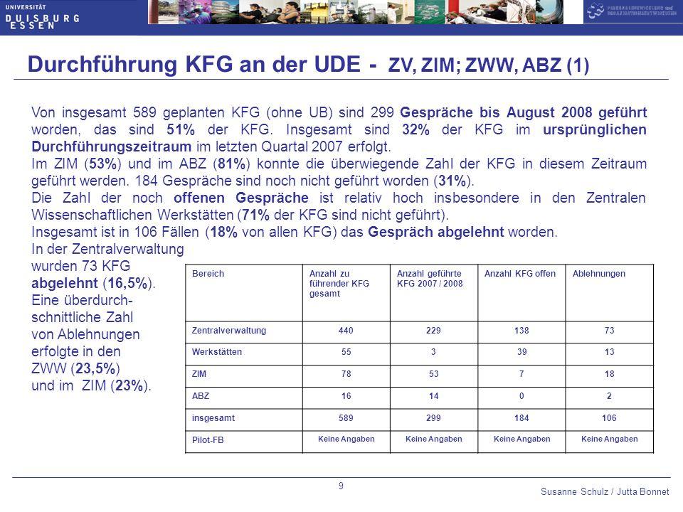 Durchführung KFG an der UDE - ZV, ZIM; ZWW, ABZ (1)