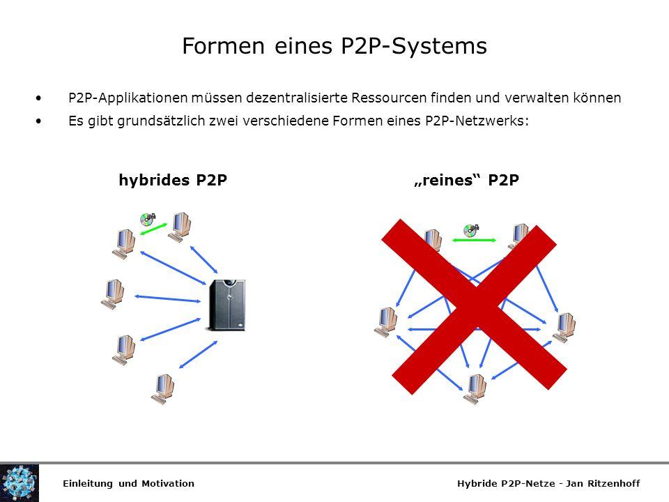 Formen eines P2P-Systems