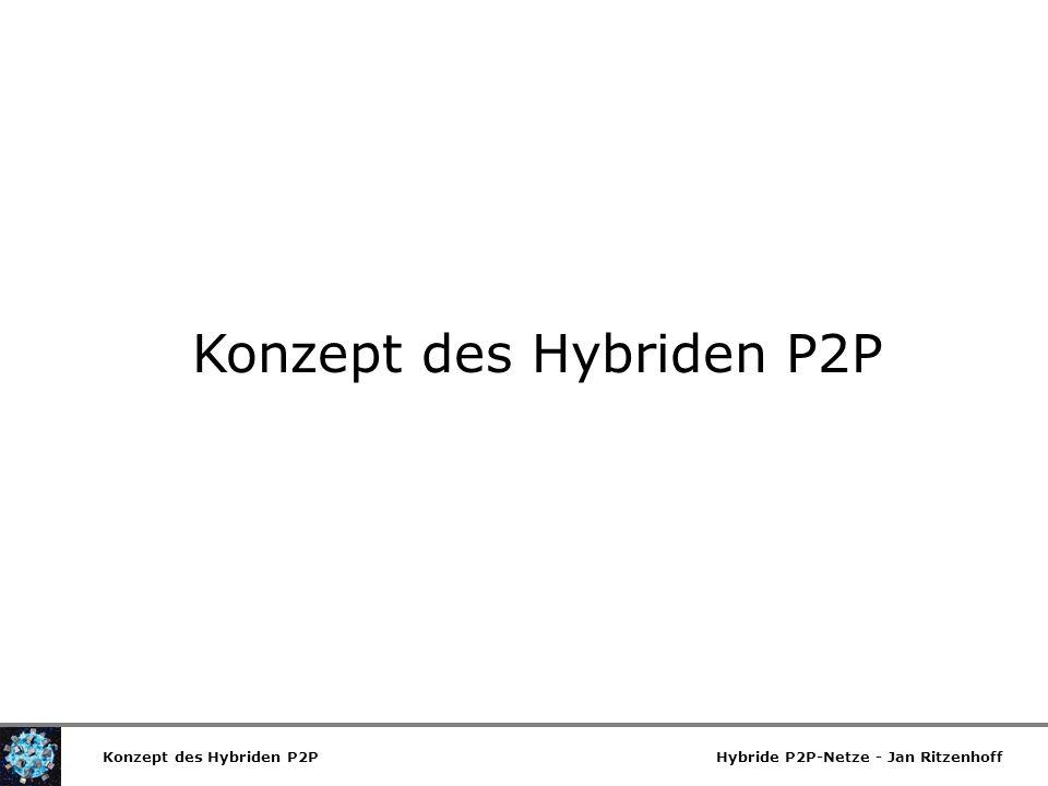 Konzept des Hybriden P2P