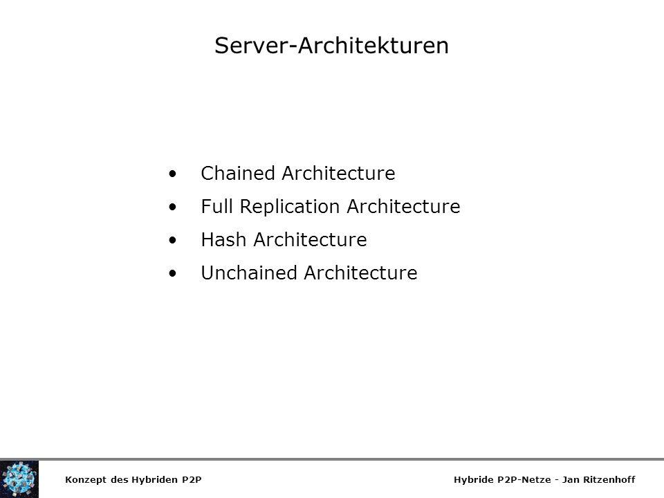 Server-Architekturen