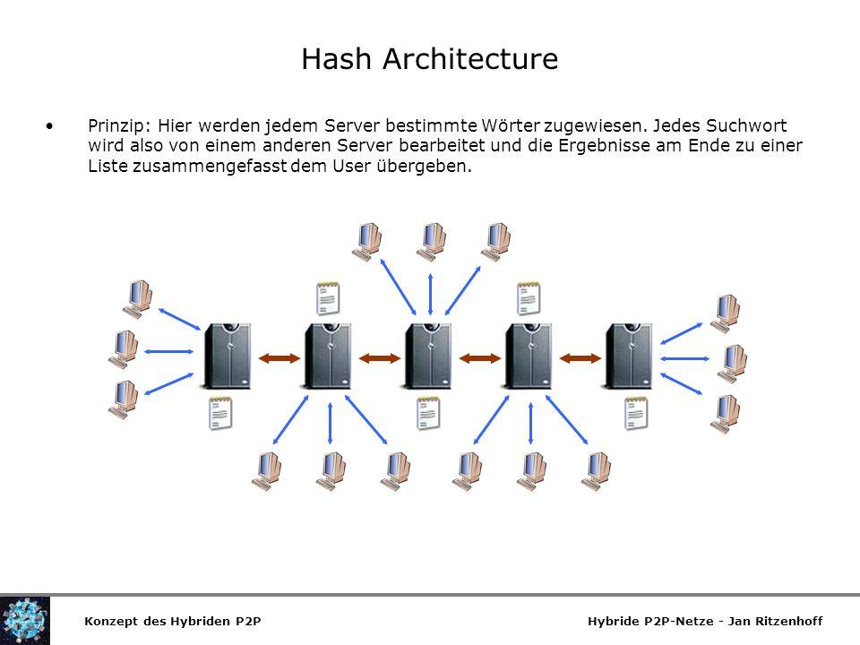 Hash Architecture