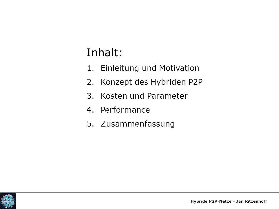 Inhalt: Einleitung und Motivation Konzept des Hybriden P2P