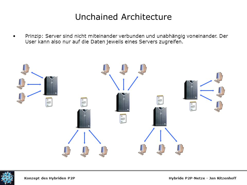 Unchained Architecture