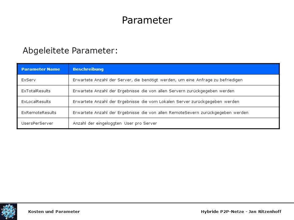 Parameter Abgeleitete Parameter: Parameter Name Beschreibung ExServ