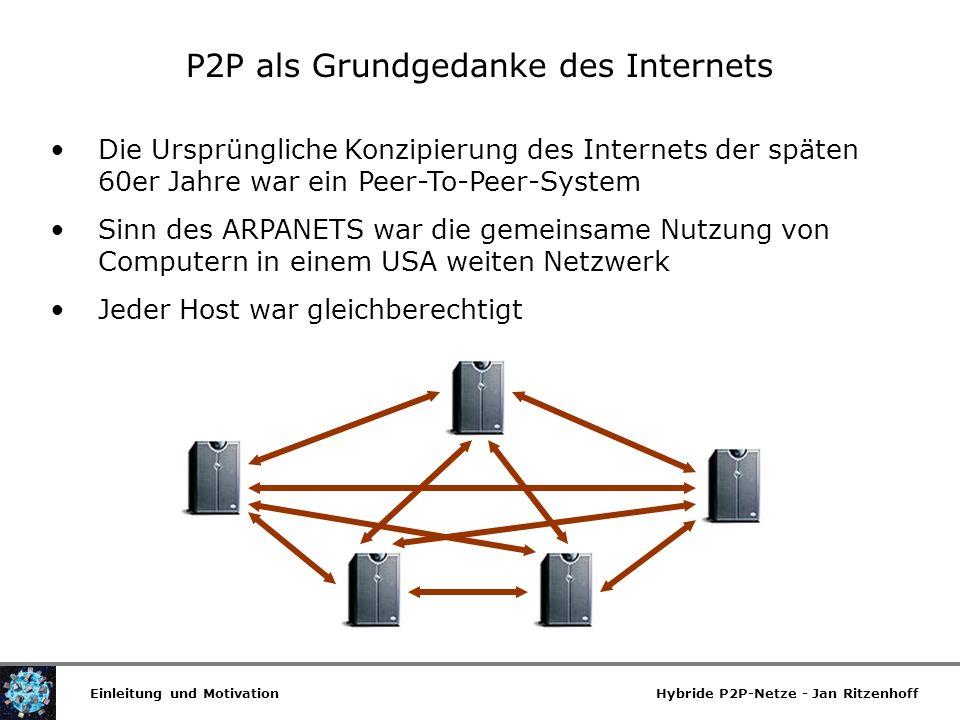 P2P als Grundgedanke des Internets