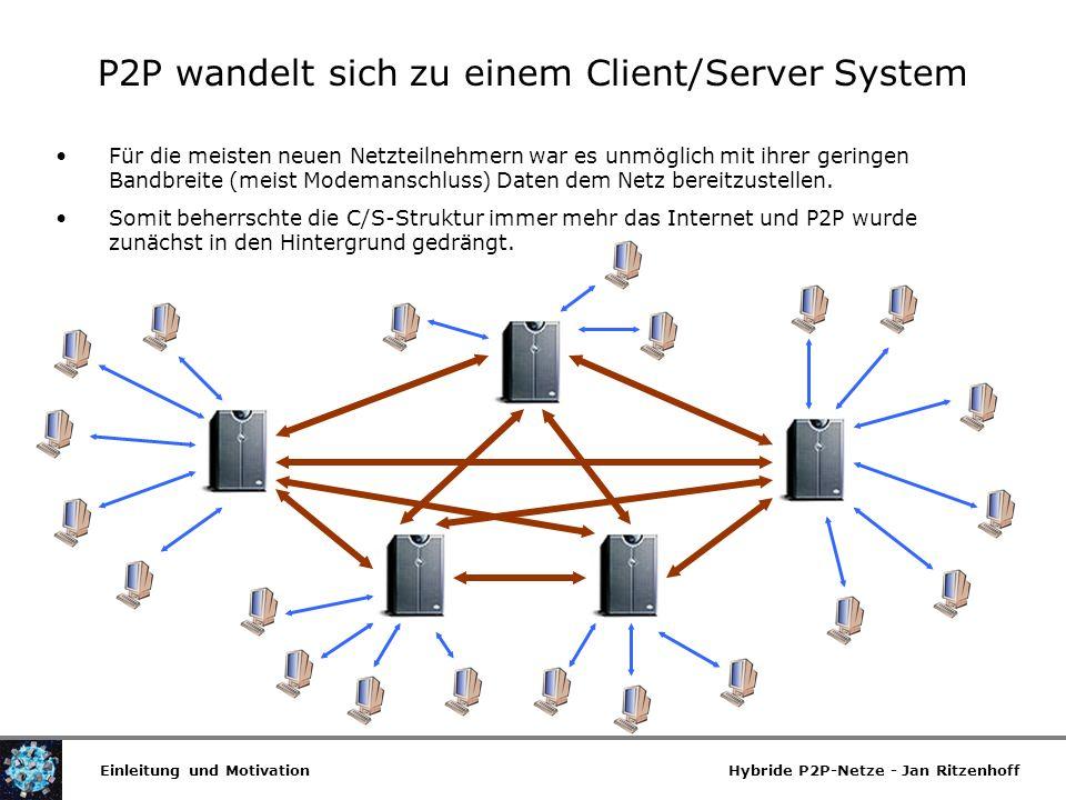 P2P wandelt sich zu einem Client/Server System