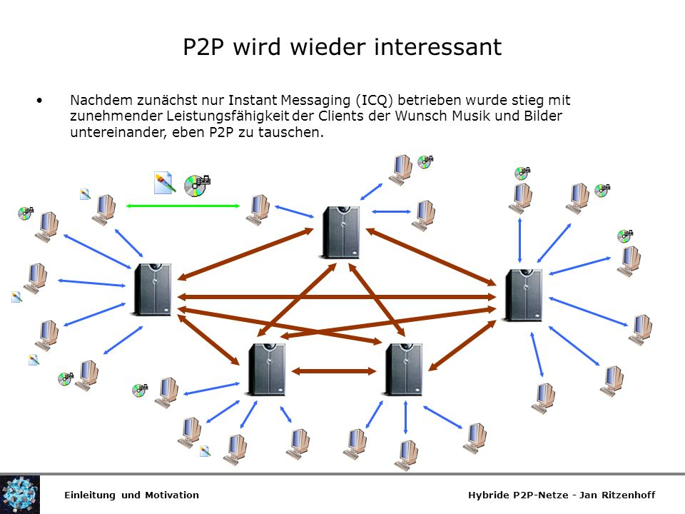 P2P wird wieder interessant