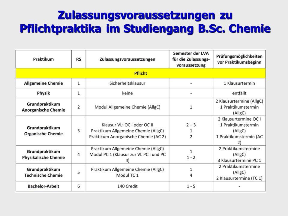 Zulassungsvoraussetzungen zu Pflichtpraktika im Studiengang B. Sc