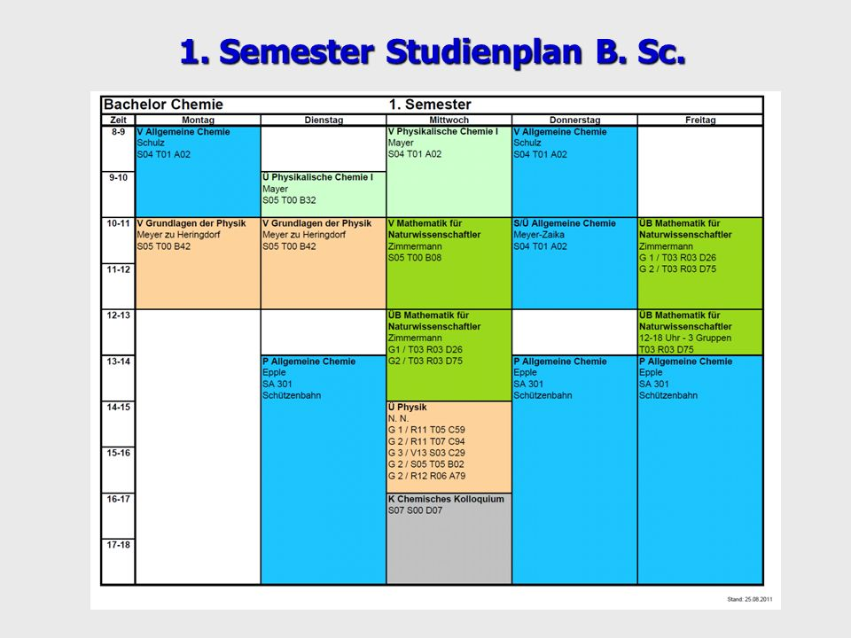 1. Semester Studienplan B. Sc.
