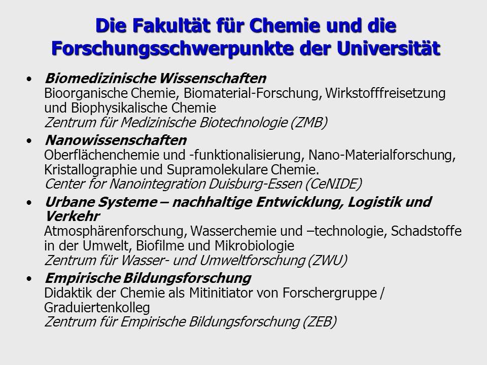 Die Fakultät für Chemie und die Forschungsschwerpunkte der Universität