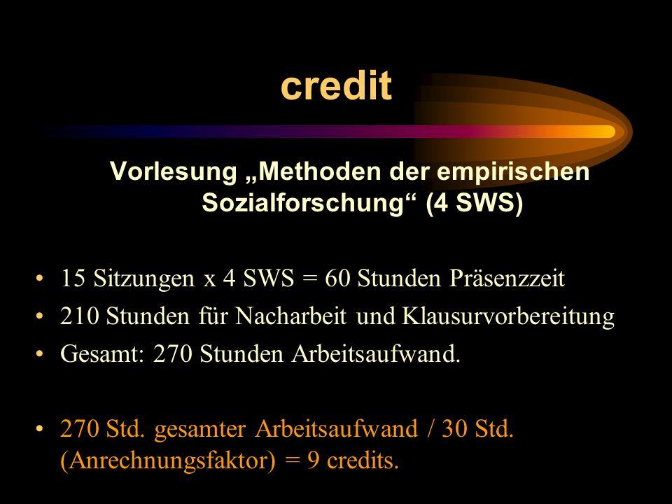 """Vorlesung """"Methoden der empirischen Sozialforschung (4 SWS)"""