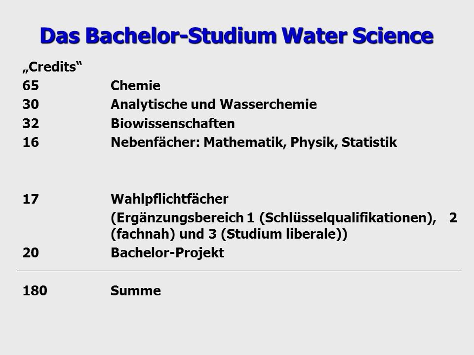 Das Bachelor-Studium Water Science