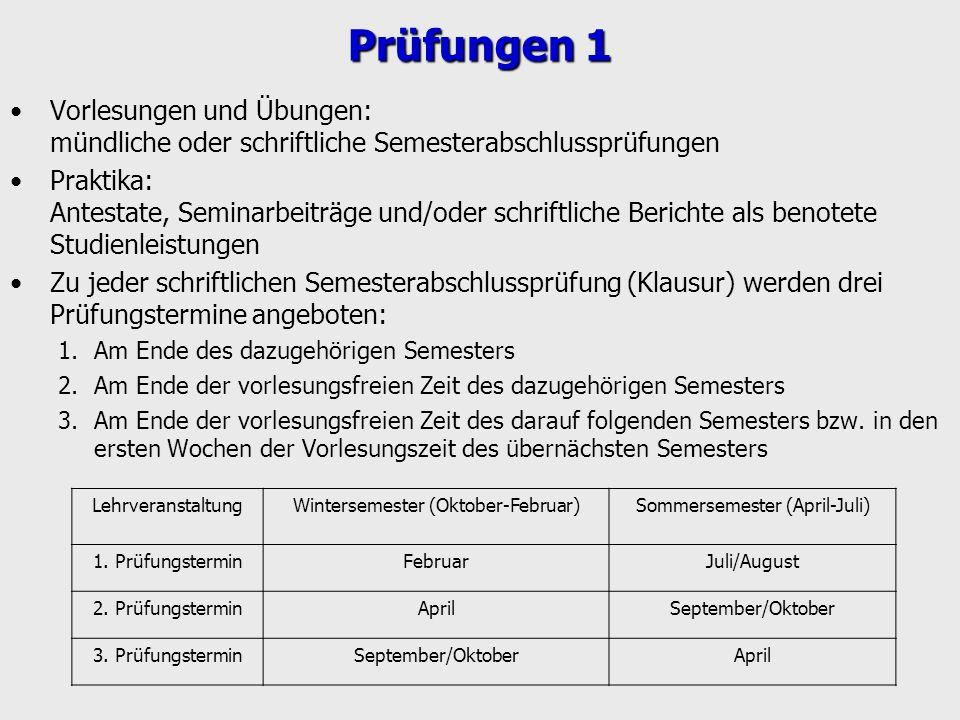 Prüfungen 1 Vorlesungen und Übungen: mündliche oder schriftliche Semesterabschlussprüfungen.