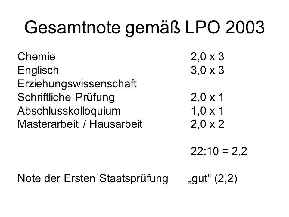 Gesamtnote gemäß LPO 2003 Chemie 2,0 x 3 Englisch 3,0 x 3