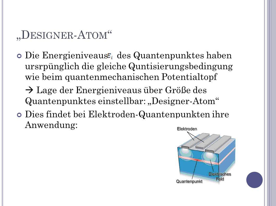 """""""Designer-Atom"""