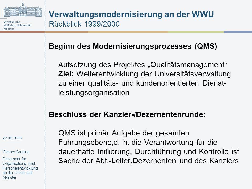 Verwaltungsmodernisierung an der WWU Rückblick 1999/2000