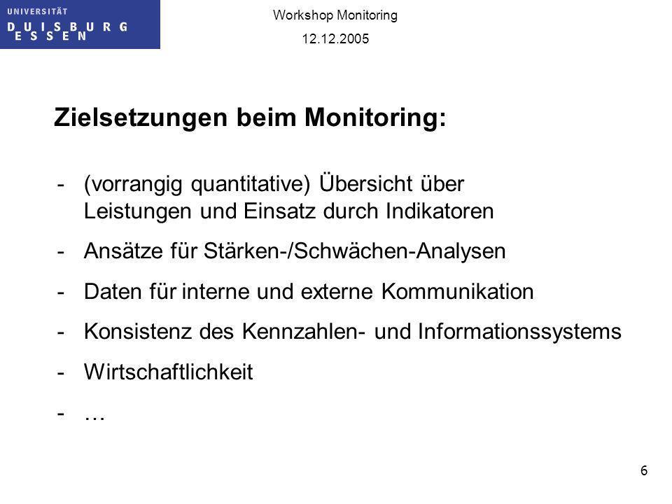 Zielsetzungen beim Monitoring: