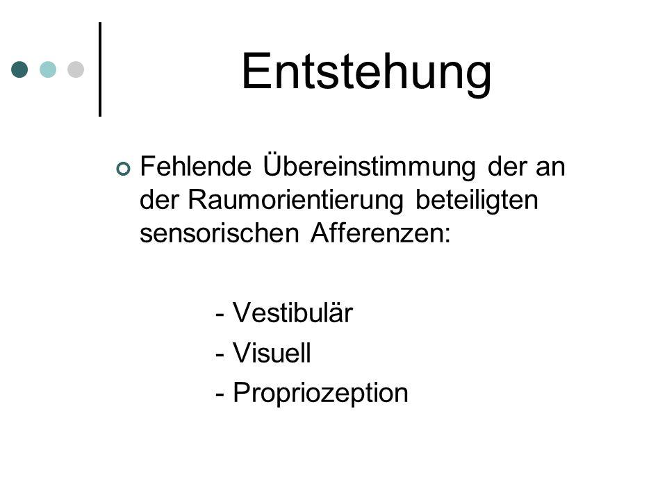 EntstehungFehlende Übereinstimmung der an der Raumorientierung beteiligten sensorischen Afferenzen: