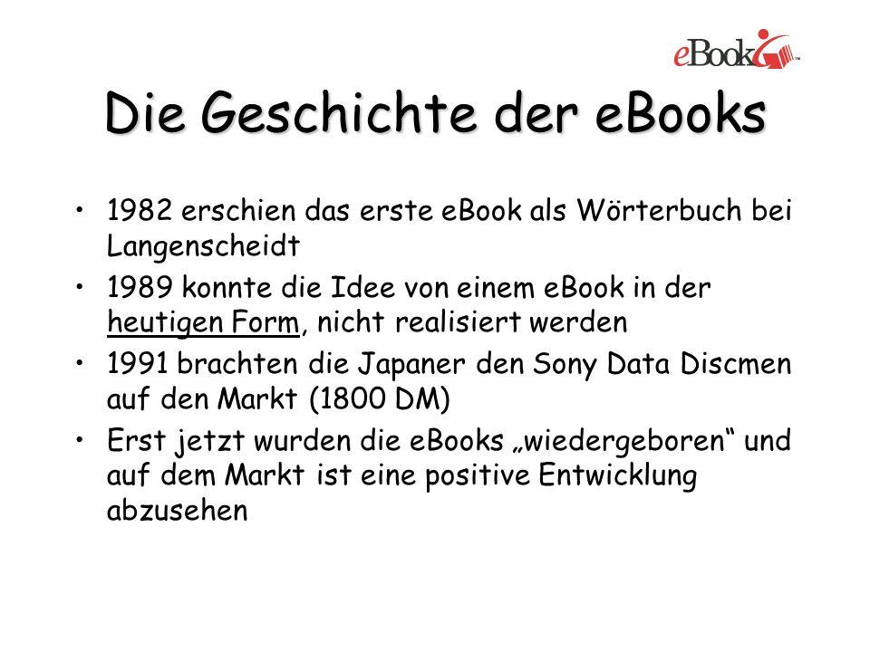 Die Geschichte der eBooks