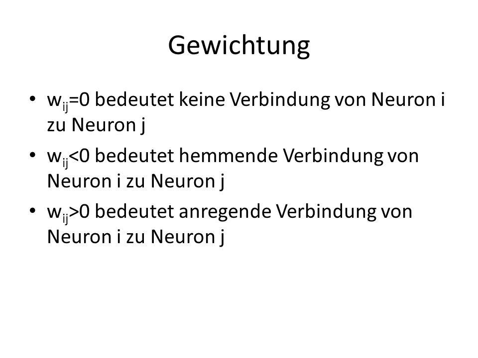 Gewichtung wij=0 bedeutet keine Verbindung von Neuron i zu Neuron j