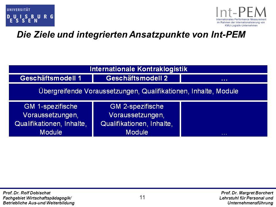 Die Ziele und integrierten Ansatzpunkte von Int-PEM