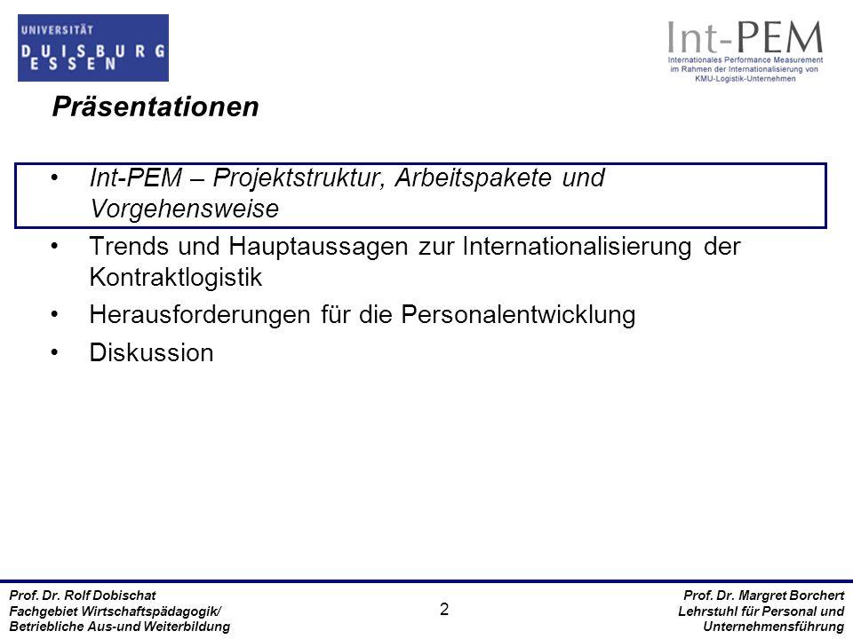 Präsentationen Int-PEM – Projektstruktur, Arbeitspakete und Vorgehensweise. Trends und Hauptaussagen zur Internationalisierung der Kontraktlogistik.