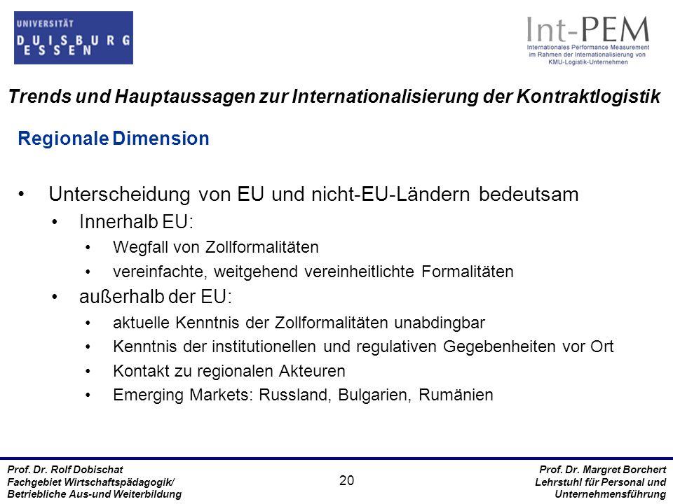 Unterscheidung von EU und nicht-EU-Ländern bedeutsam