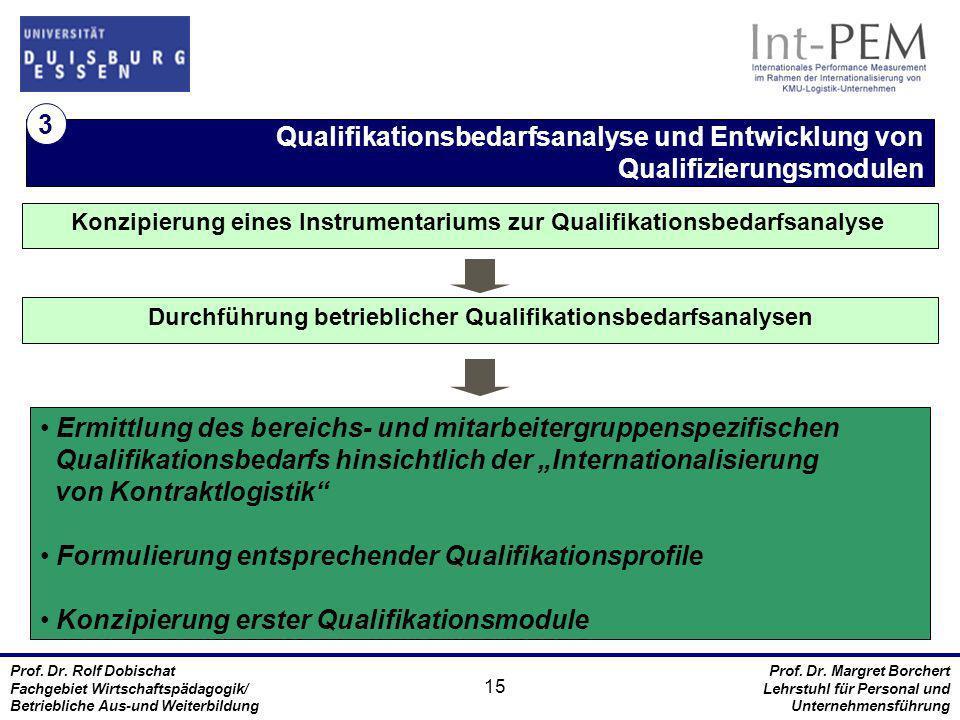 Durchführung betrieblicher Qualifikationsbedarfsanalysen